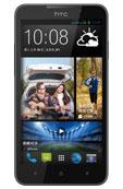 HTC Desire 516 Dual Sim Price in Malaysia